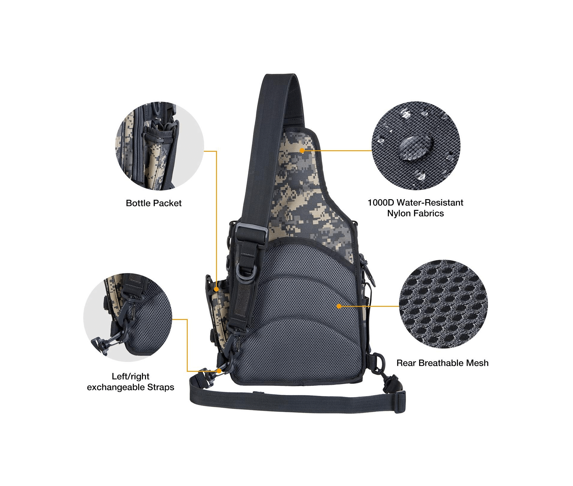 Piscifun Fishing Tackle Storage Bag